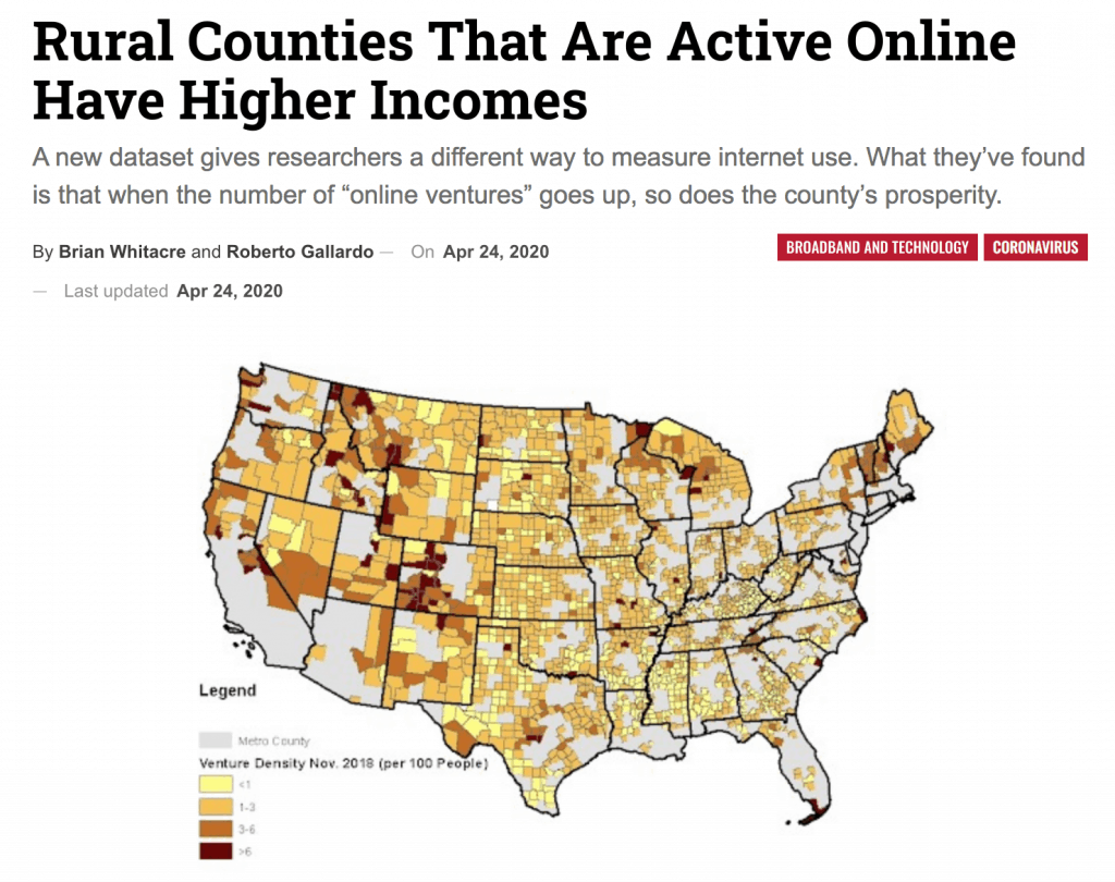 Research Map of Online Rural Communities